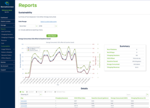 Sustainability reports for your EV charging stations on the SemaConnect Network