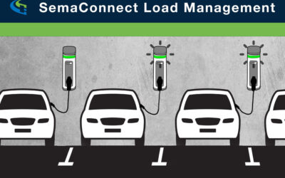 All About Smart Load Management